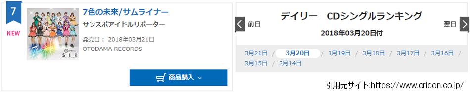 oricon_ranking